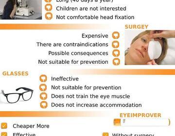 Тренажер для глаз - улучшение зрения без операции - Изображение 5